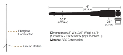 Antenna Specifications