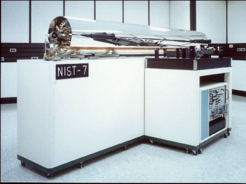Radio Controlled Atomic Clocks Problems No MORE? Click Here!